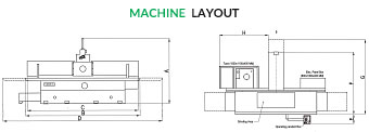 Skizze: Machine Layout